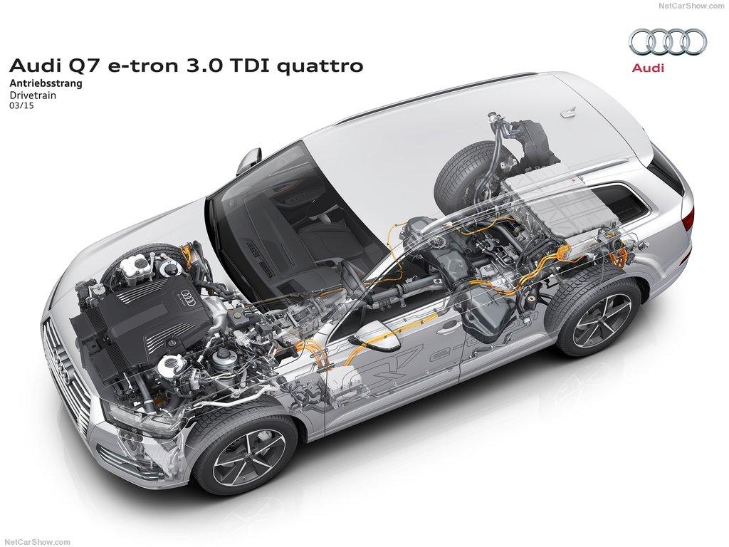 Voici comment fonctionne cet Audi Q7 e-tron